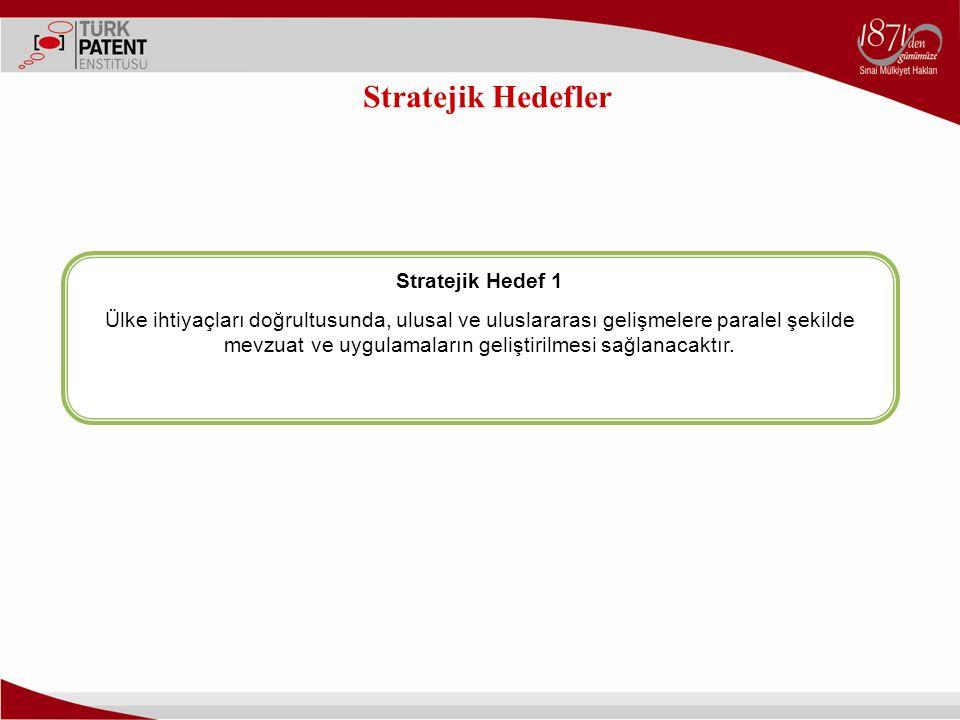 Stratejik Hedefler Stratejik Hedef 1 Ülke ihtiyaçları doğrultusunda, ulusal ve uluslararası gelişmelere paralel şekilde mevzuat ve uygulamaların geliş