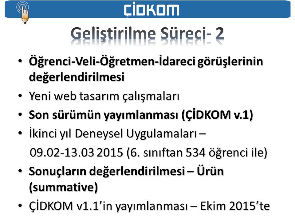 7.Sınıflar Işık ve Ses Ünitesi (2014 yılı – Bir önceki öğretim programı ile) VE 6.