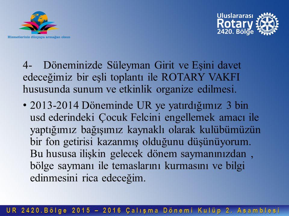 4- Döneminizde Süleyman Girit ve Eşini davet edeceğimiz bir eşli toplantı ile ROTARY VAKFI hususunda sunum ve etkinlik organize edilmesi. 2013-2014 Dö