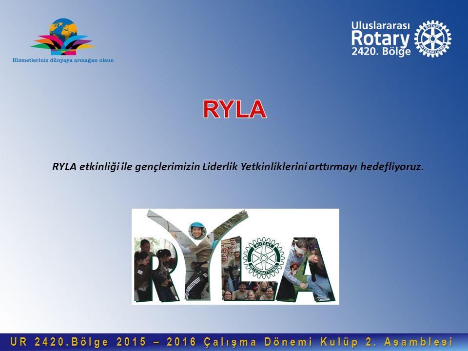 RYLA etkinliği ile gençlerimizin Liderlik Yetkinliklerini arttırmayı hedefliyoruz. UR 2420.Bölge 2015 – 2016 Çalışma Dönemi Kulüp 2. Asamblesi UR 2420