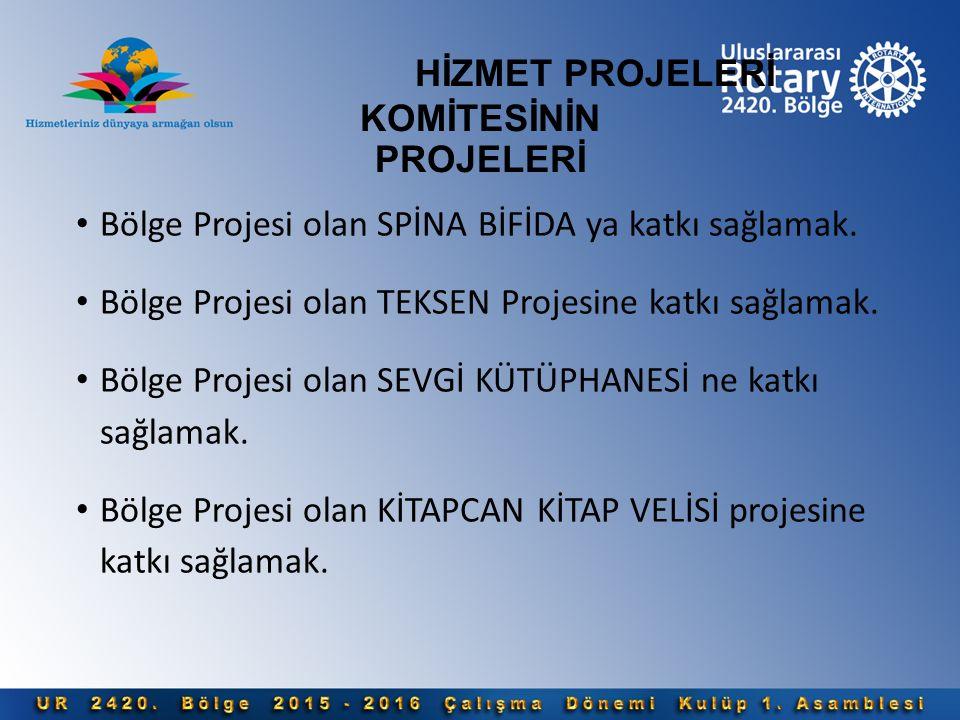 HİZMET PROJELERİ KOMİTESİNİN PROJELERİ Bölge Projesi olan SPİNA BİFİDA ya katkı sağlamak. Bölge Projesi olan TEKSEN Projesine katkı sağlamak. Bölge Pr