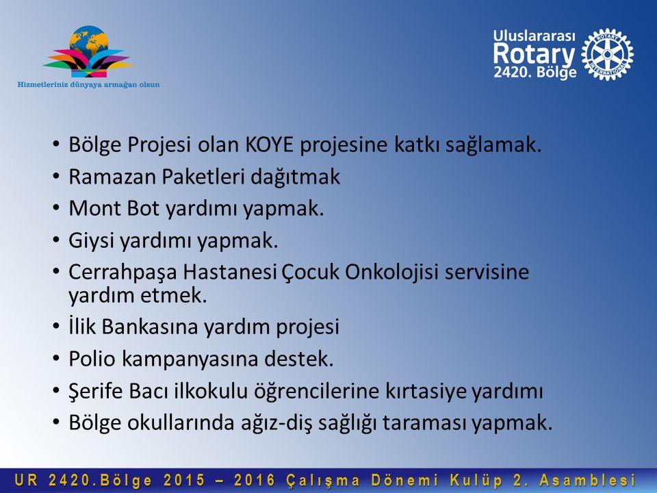 Bölge Projesi olan KOYE projesine katkı sağlamak. Ramazan Paketleri dağıtmak Mont Bot yardımı yapmak. Giysi yardımı yapmak. Cerrahpaşa Hastanesi Çocuk