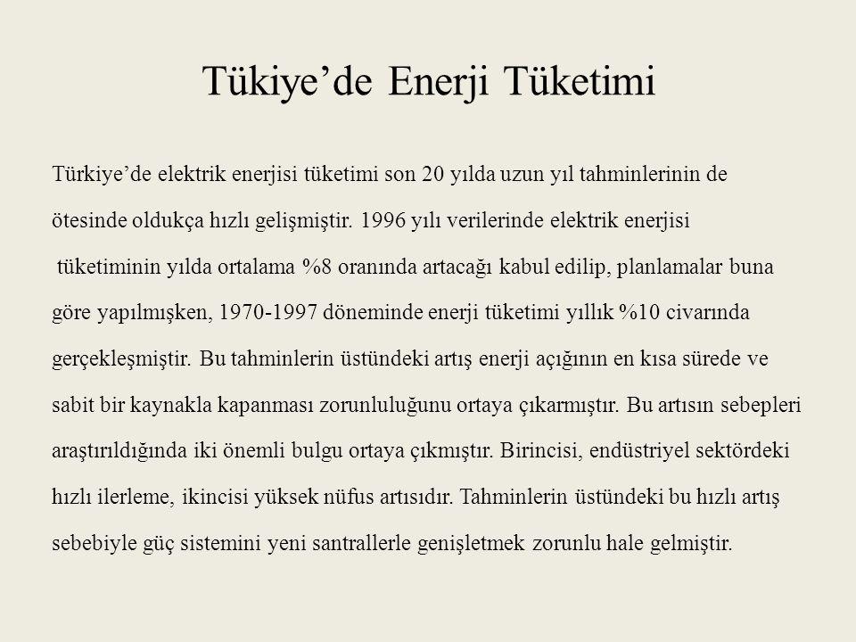 Tükiye'de Enerji Tüketimi Türkiye'de elektrik enerjisi tüketimi son 20 yılda uzun yıl tahminlerinin de ötesinde oldukça hızlı gelişmiştir.
