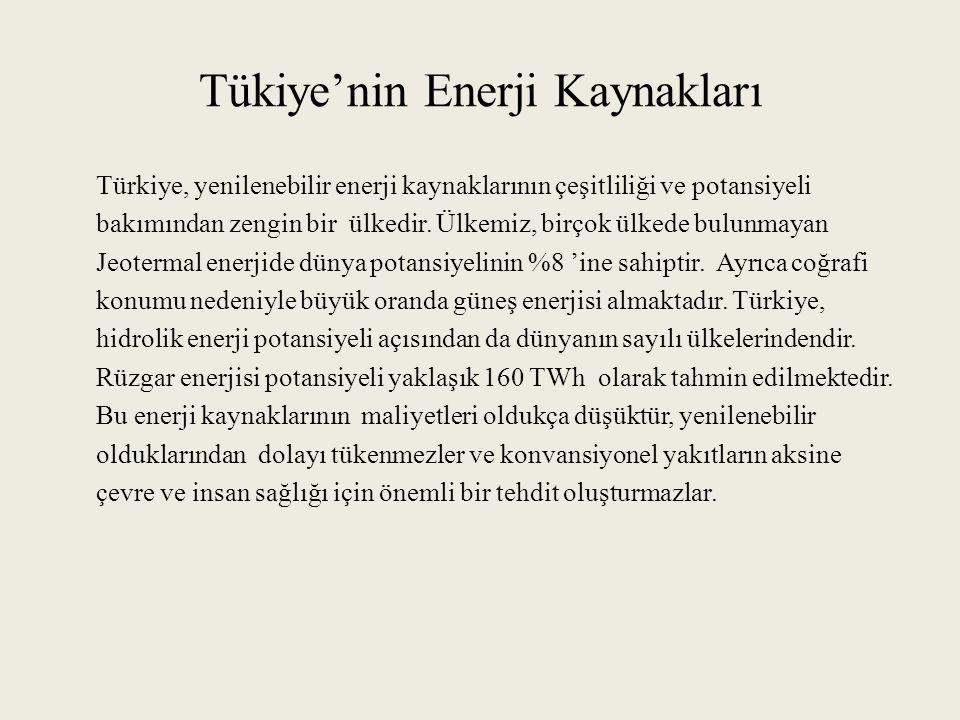 Türkiye, yenilenebilir enerji kaynaklarının çeşitliliği ve potansiyeli bakımından zengin bir ülkedir.
