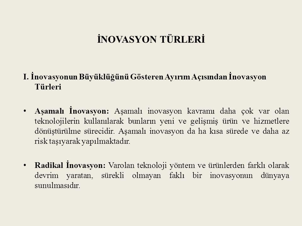 İNOVASYON TÜRLERİ I.