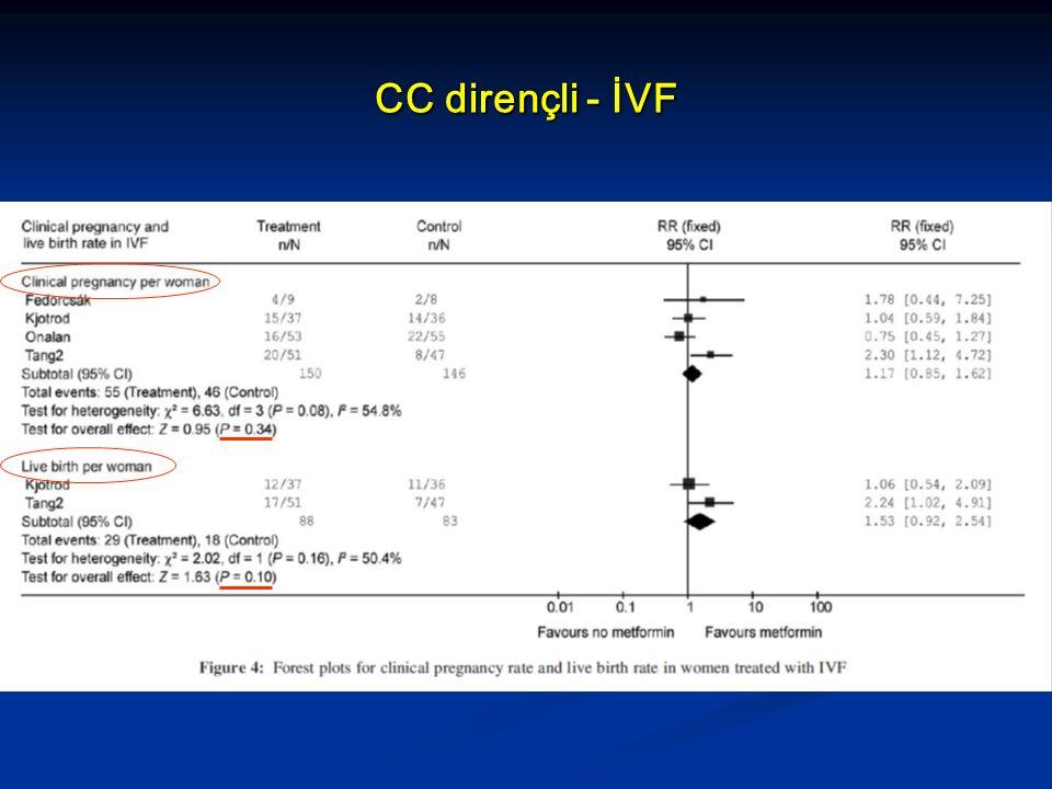 CC dirençli - İVF