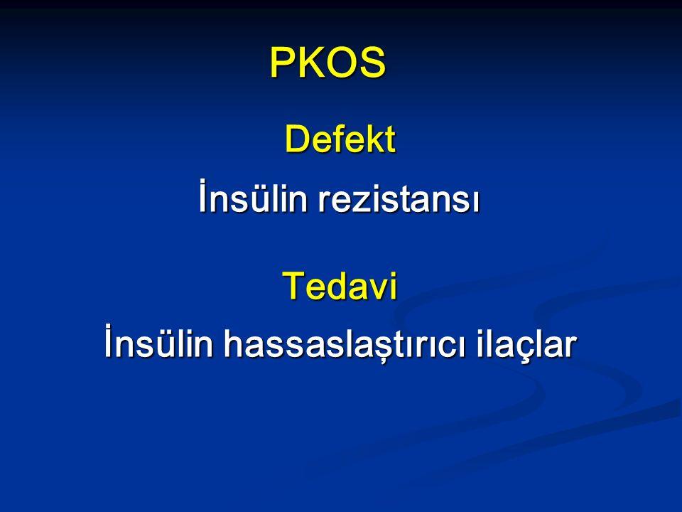 PKOS Defekt İnsülin rezistansı Tedavi İnsülin hassaslaştırıcı ilaçlar