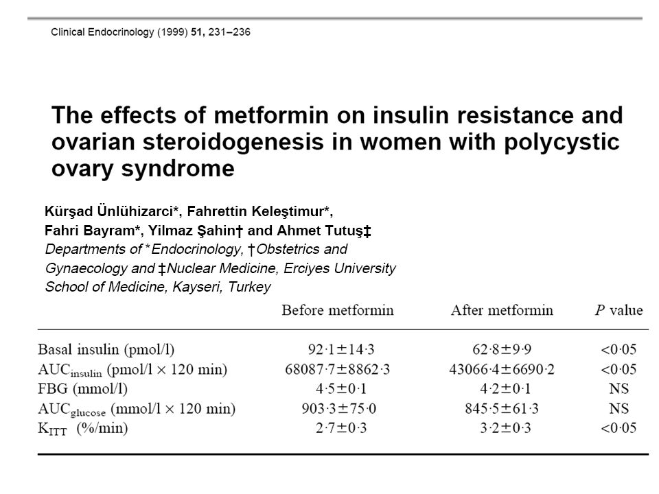 Metformin treatment before and during IVF or ICSI in women with PCOS (Review) Lo, 2009, Cochrane review