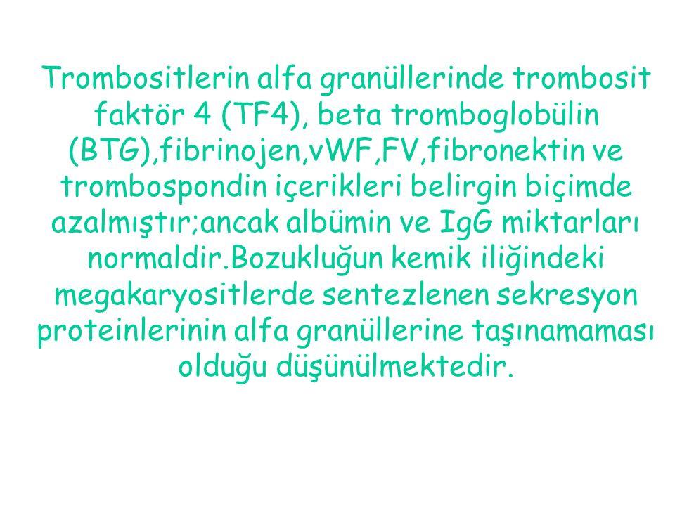 Trombositlerin alfa granüllerinde trombosit faktör 4 (TF4), beta tromboglobülin (BTG),fibrinojen,vWF,FV,fibronektin ve trombospondin içerikleri belirg