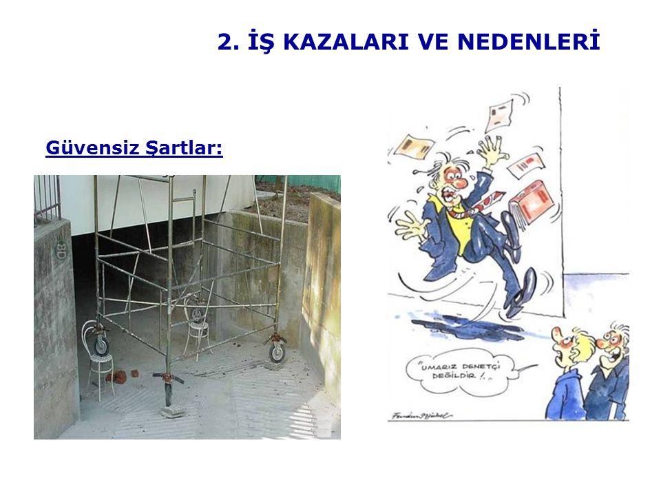Güvensiz Şartlar: 2. İŞ KAZALARI VE NEDENLERİ