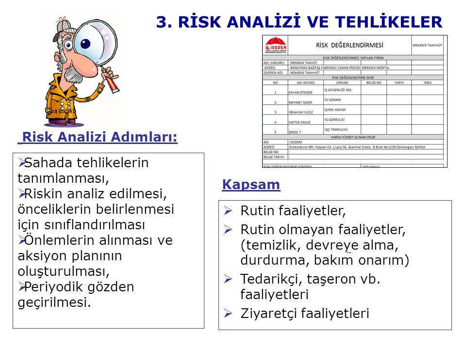 Risk Analizi Adımları:  Sahada tehlikelerin tanımlanması,  Riskin analiz edilmesi, önceliklerin belirlenmesi için sınıflandırılması  Önlemlerin alı