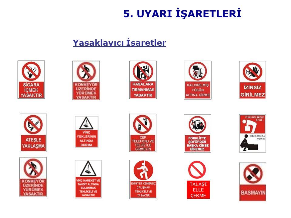 Yasaklayıcı İşaretler 5. UYARI İŞARETLERİ