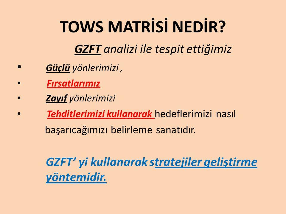 TOWS MATRİSİ NEDİR.