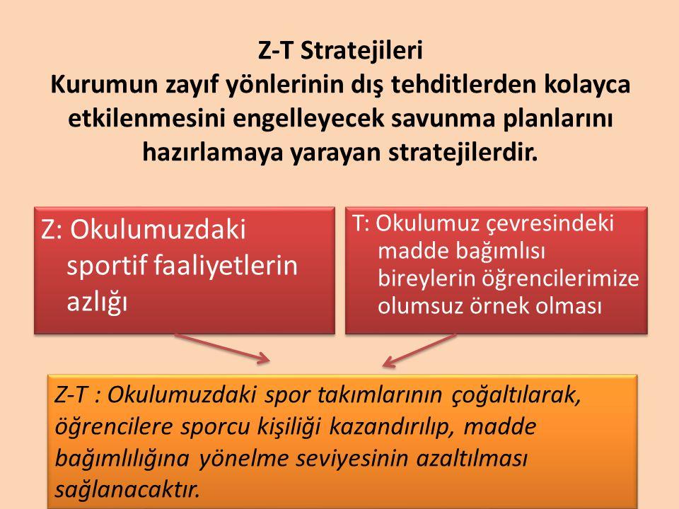 Z-T Stratejileri Kurumun zayıf yönlerinin dış tehditlerden kolayca etkilenmesini engelleyecek savunma planlarını hazırlamaya yarayan stratejilerdir.