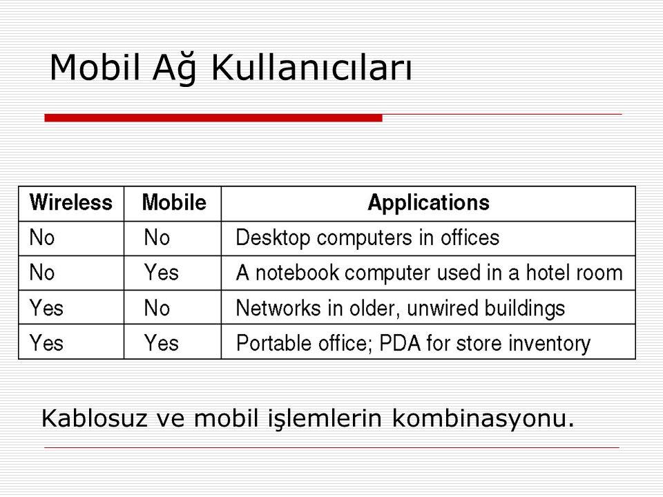 Mobil Ağ Kullanıcıları Kablosuz ve mobil işlemlerin kombinasyonu.