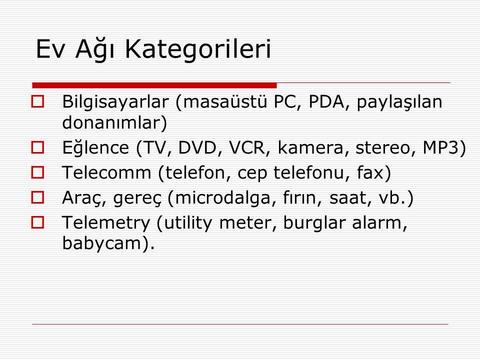 Ev Ağı Kategorileri  Bilgisayarlar (masaüstü PC, PDA, paylaşılan donanımlar)  Eğlence (TV, DVD, VCR, kamera, stereo, MP3)  Telecomm (telefon, cep t