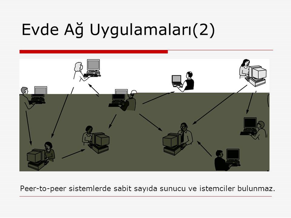 Evde Ağ Uygulamaları(2) Peer-to-peer sistemlerde sabit sayıda sunucu ve istemciler bulunmaz.