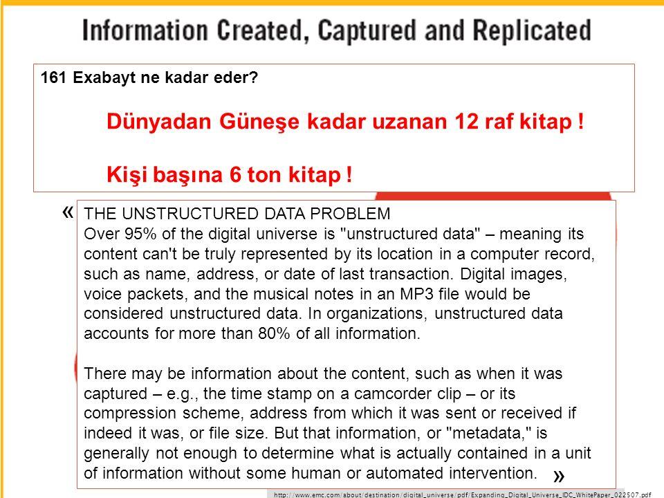 http://www.emc.com/about/destination/digital_universe/pdf/Expanding_Digital_Universe_IDC_WhitePaper_022507.pdf 161 Exabayt ne kadar eder.