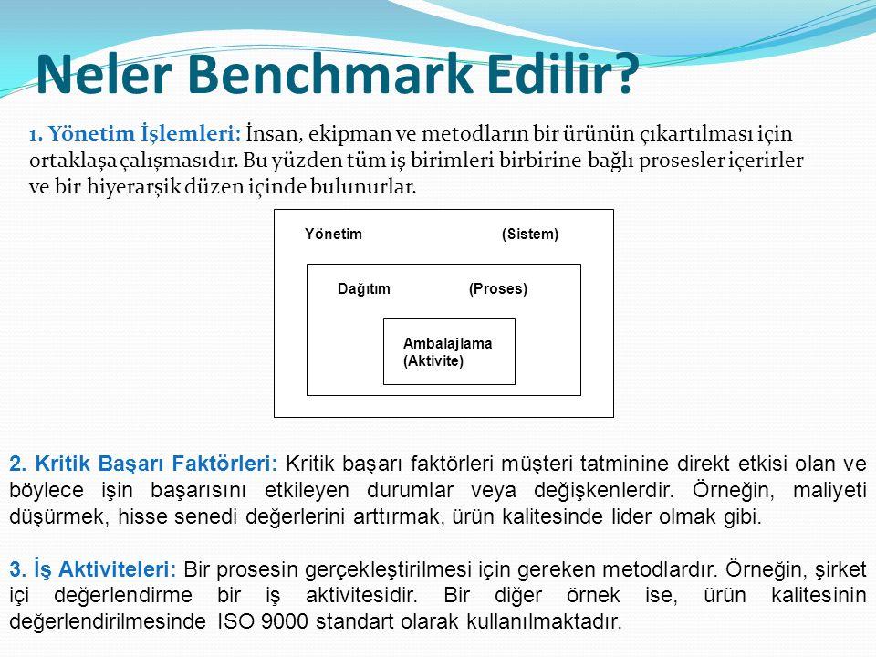 Neler Benchmark Edilir.1.