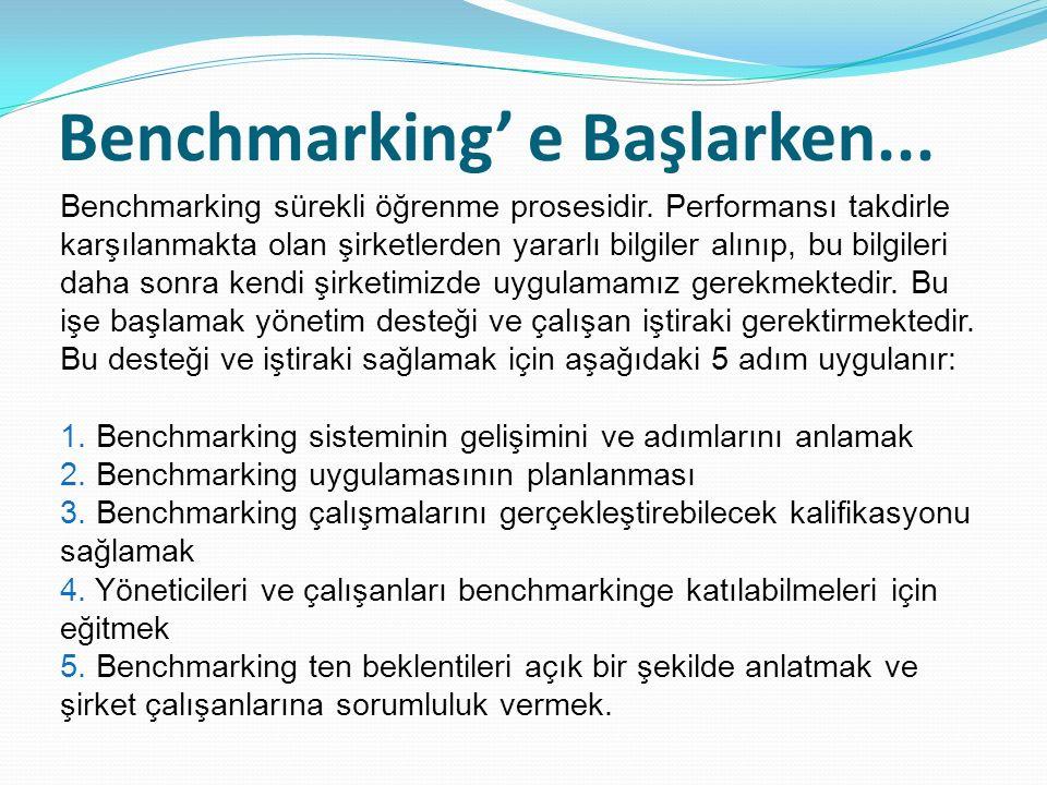 Benchmarking' e Başlarken...Benchmarking sürekli öğrenme prosesidir.