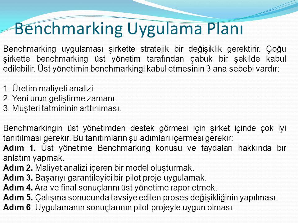 Benchmarking Uygulama Planı Benchmarking uygulaması şirkette stratejik bir değişiklik gerektirir.