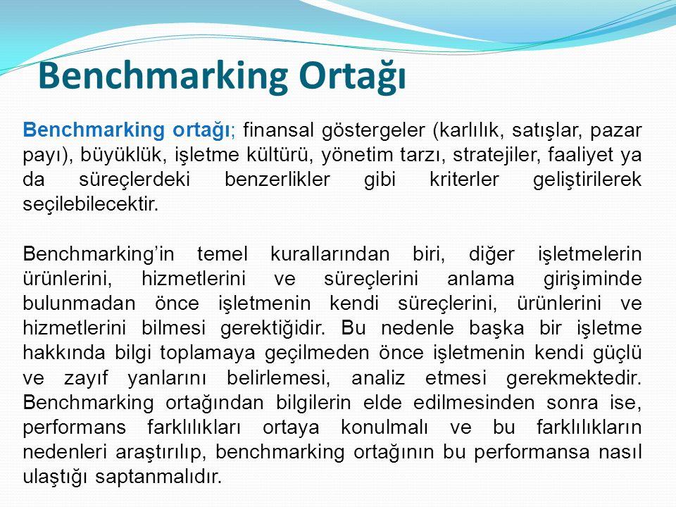 Benchmarking Ortağı Benchmarking ortağı; finansal göstergeler (karlılık, satışlar, pazar payı), büyüklük, işletme kültürü, yönetim tarzı, stratejiler, faaliyet ya da süreçlerdeki benzerlikler gibi kriterler geliştirilerek seçilebilecektir.