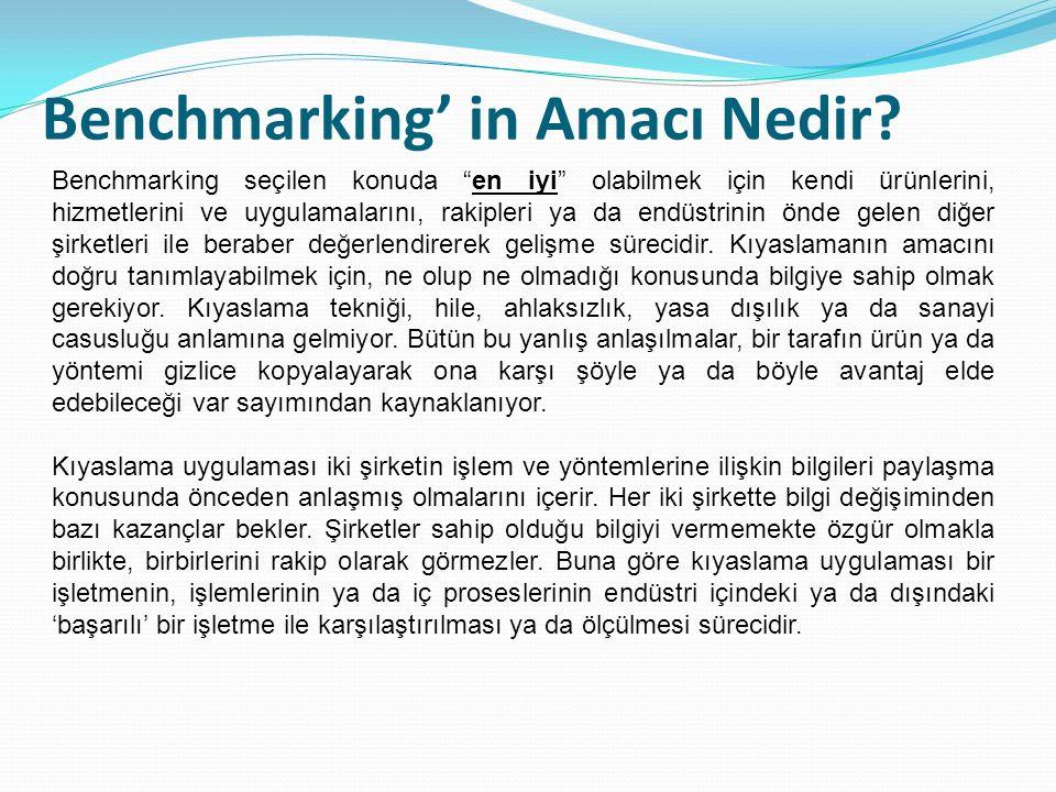 Benchmarking' in Amacı Nedir.