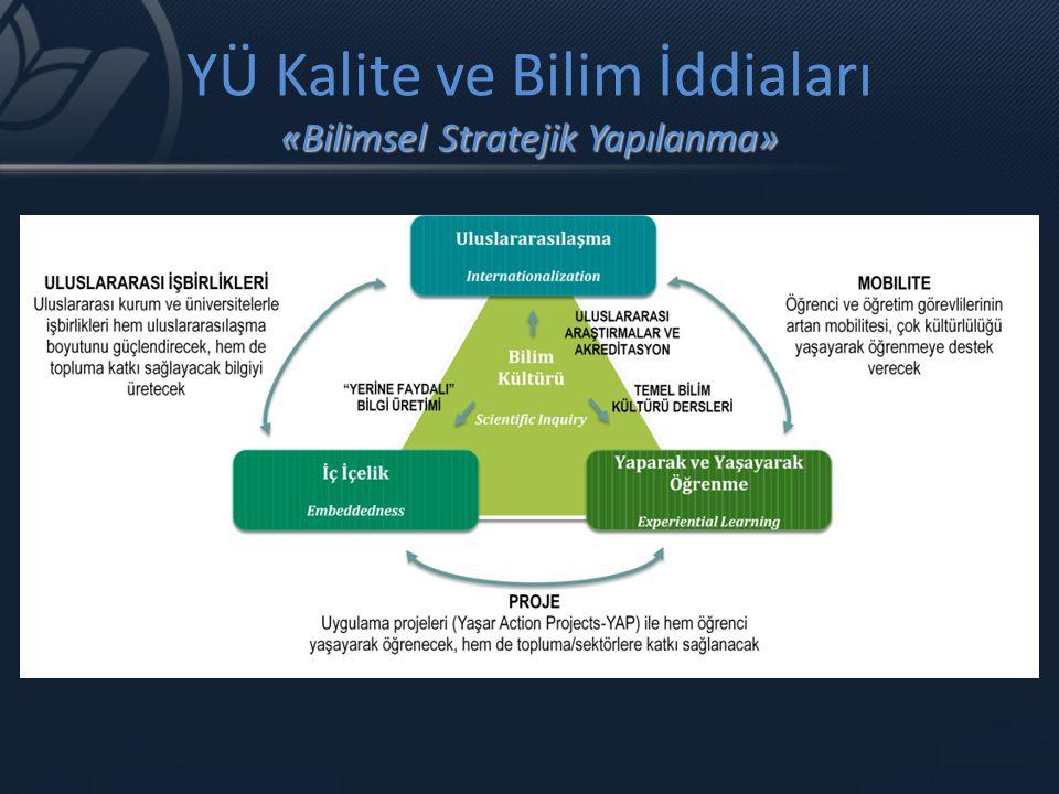 «Bilimsel Stratejik Yapılanma» YÜ Kalite ve Bilim İddiaları «Bilimsel Stratejik Yapılanma»