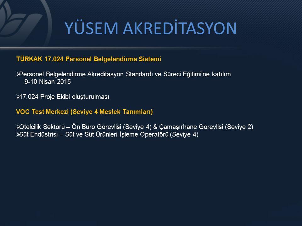 YÜSEM AKREDİTASYON TÜRKAK 17.024 Personel Belgelendirme Sistemi  Personel Belgelendirme Akreditasyon Standardı ve Süreci Eğitimi'ne katılım 9-10 Nisa