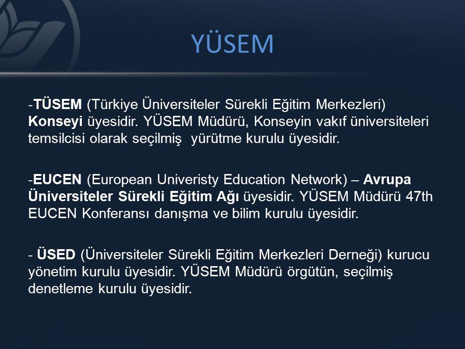 YÜSEM -TÜSEM (Türkiye Üniversiteler Sürekli Eğitim Merkezleri) Konseyi üyesidir. YÜSEM Müdürü, Konseyin vakıf üniversiteleri temsilcisi olarak seçilmi