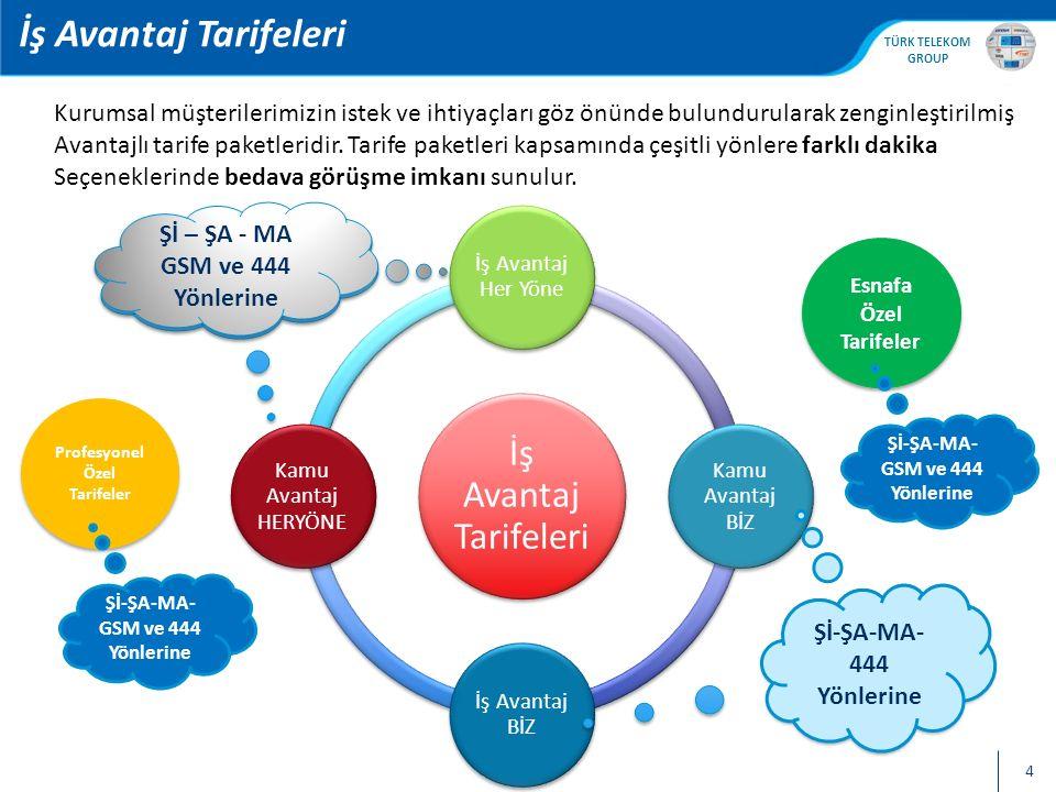 , TÜRK TELEKOM GROUP 5 İş Avantaj Tarifeleri İş Avantaj Her Yöne tarifeleri cep telefonu, şehir içi, şehirler arası, 444 lü özel servis numaraları, 3 rakamlı özel servis numaraları ve uluslararası 1.