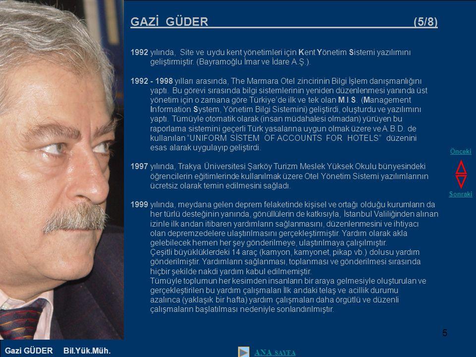 5 GAZİ GÜDER (5/8) 1992 yılında, Site ve uydu kent yönetimleri için Kent Yönetim Sistemi yazılımını geliştirmiştir.