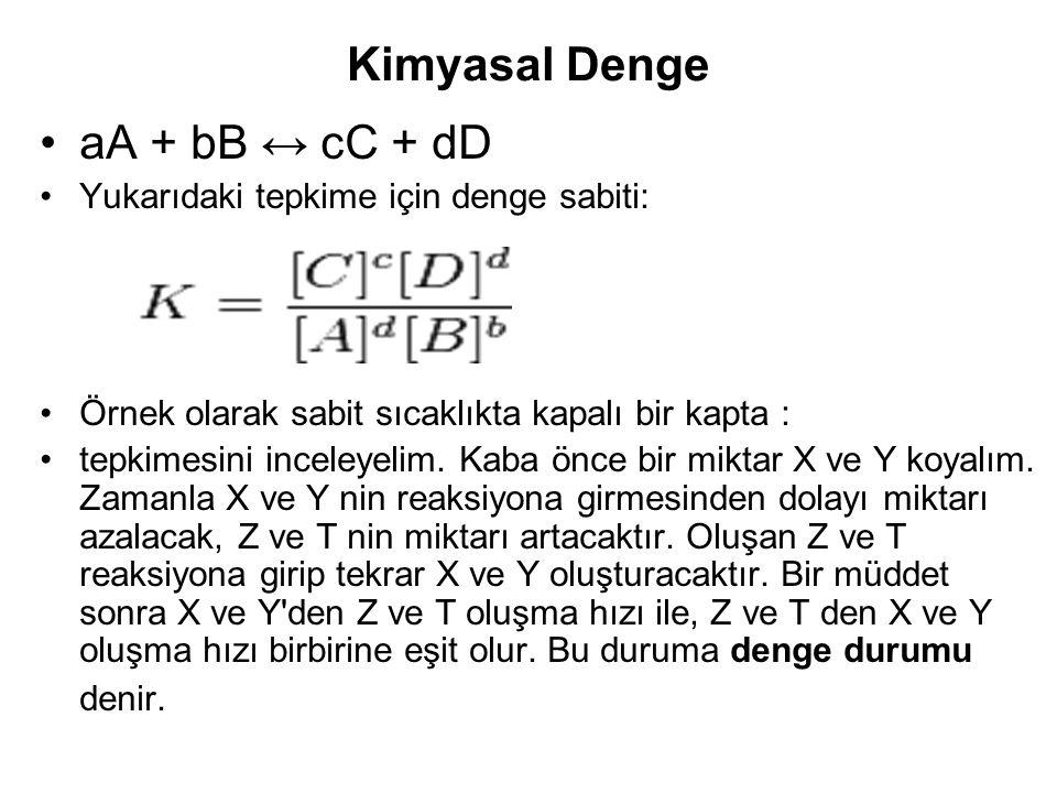 Kimyasal Denge aA + bB ↔ cC + dD Yukarıdaki tepkime için denge sabiti: Örnek olarak sabit sıcaklıkta kapalı bir kapta : tepkimesini inceleyelim. Kaba