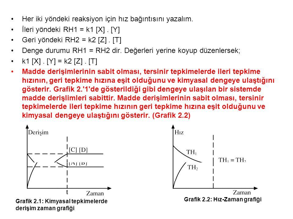 Her iki yöndeki reaksiyon için hız bağıntısını yazalım. İleri yöndeki RH1 = k1 [X]. [Y] Geri yöndeki RH2 = k2 [Z]. [T] Denge durumu RH1 = RH2 dir. Değ