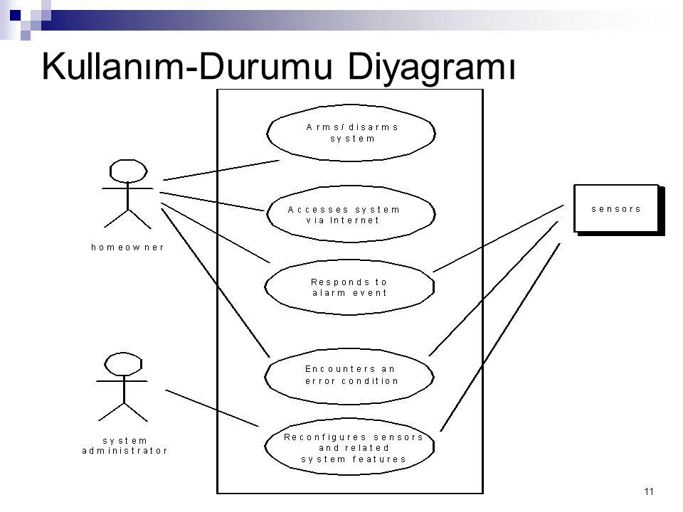 11 Kullanım-Durumu Diyagramı