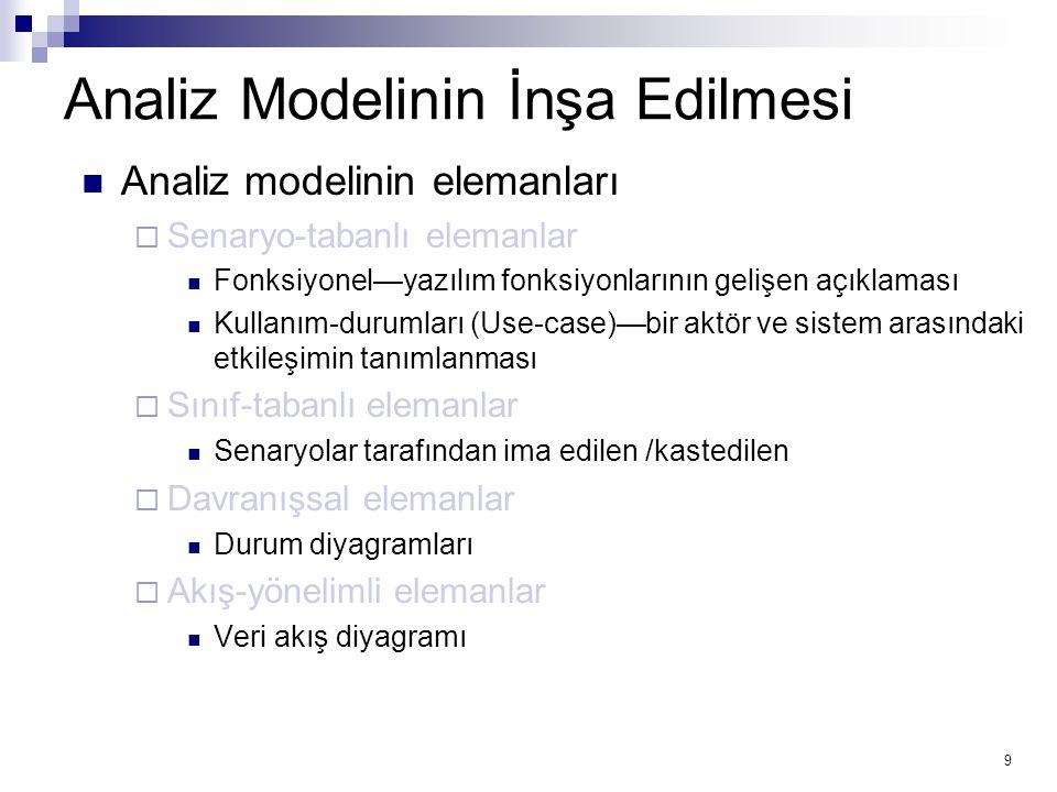 9 Analiz Modelinin İnşa Edilmesi Analiz modelinin elemanları  Senaryo-tabanlı elemanlar Fonksiyonel—yazılım fonksiyonlarının gelişen açıklaması Kullanım-durumları (Use-case)—bir aktör ve sistem arasındaki etkileşimin tanımlanması  Sınıf-tabanlı elemanlar Senaryolar tarafından ima edilen /kastedilen  Davranışsal elemanlar Durum diyagramları  Akış-yönelimli elemanlar Veri akış diyagramı