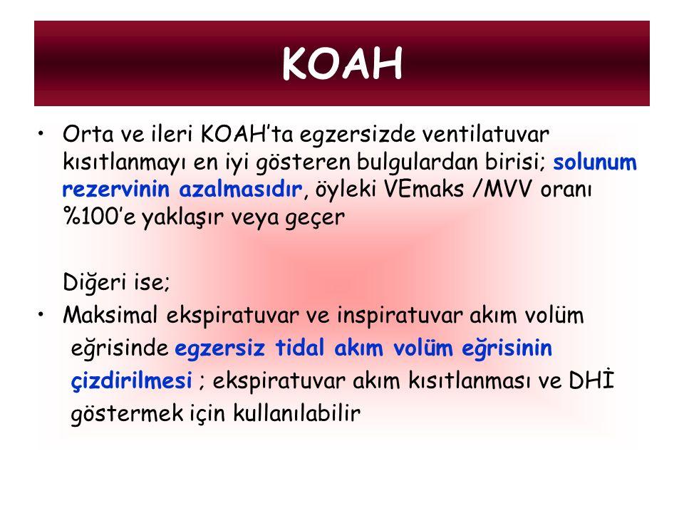 KOAH Orta ve ileri KOAH'ta egzersizde ventilatuvar kısıtlanmayı en iyi gösteren bulgulardan birisi; solunum rezervinin azalmasıdır, öyleki VEmaks /MVV