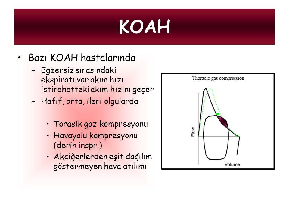 Bazı KOAH hastalarında –Egzersiz sırasındaki ekspiratuvar akım hızı istirahatteki akım hızını geçer –Hafif, orta, ileri olgularda Torasik gaz kompresy