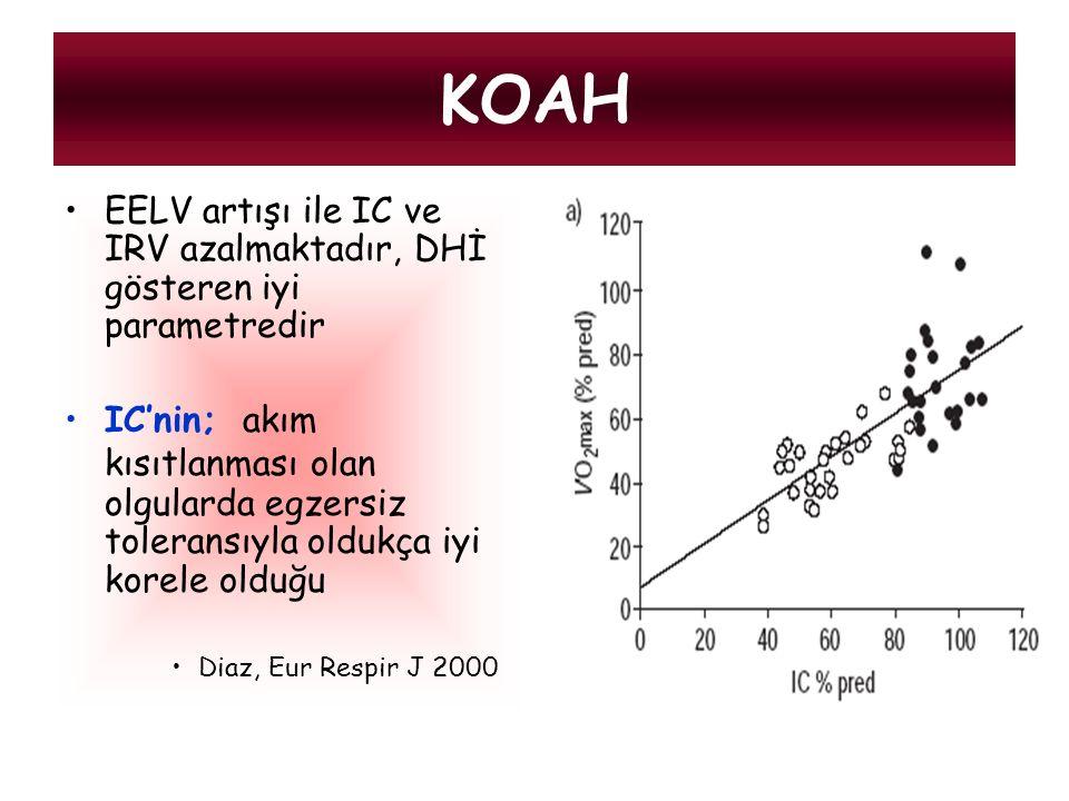 EELV artışı ile IC ve IRV azalmaktadır, DHİ gösteren iyi parametredir IC'nin; akım kısıtlanması olan olgularda egzersiz toleransıyla oldukça iyi korel