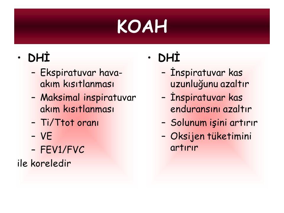 DHİ –Ekspiratuvar hava- akım kısıtlanması –Maksimal inspiratuvar akım kısıtlanması –Ti/Ttot oranı –VE –FEV1/FVC ile koreledir DHİ –İnspiratuvar kas uz