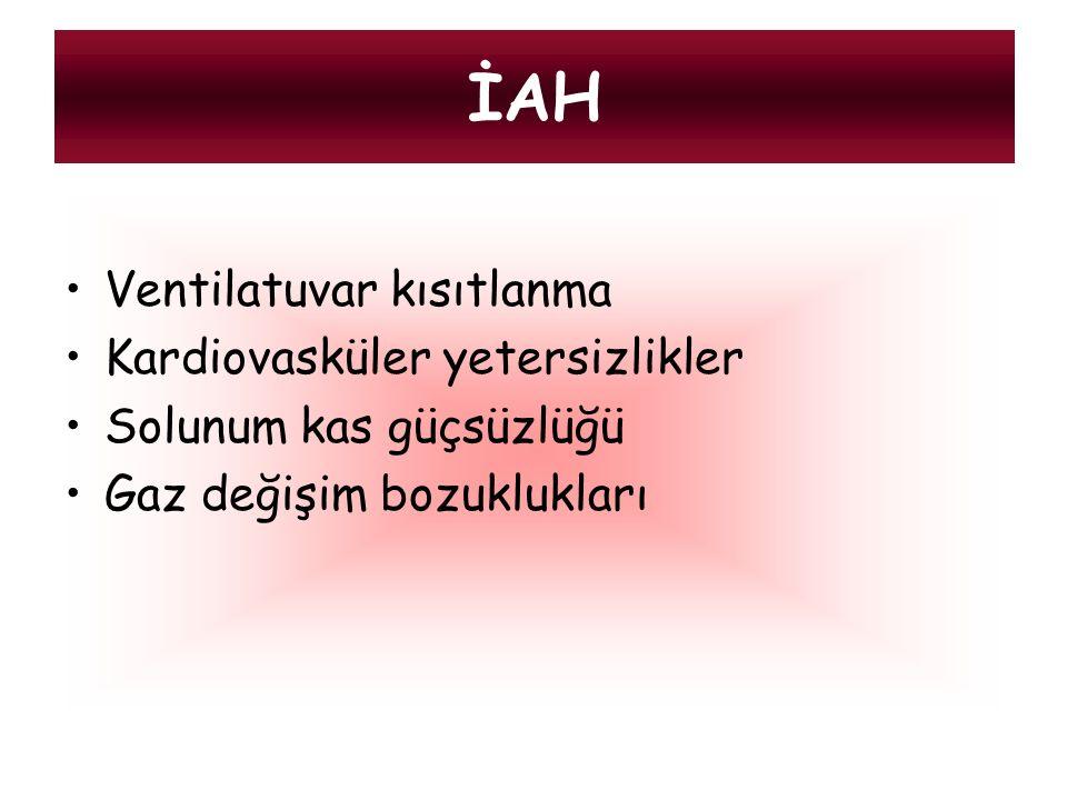 Ventilatuvar kısıtlanma Kardiovasküler yetersizlikler Solunum kas güçsüzlüğü Gaz değişim bozuklukları İAH