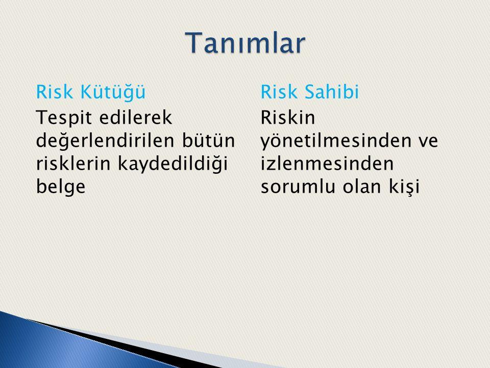 Risk Kütüğü Tespit edilerek değerlendirilen bütün risklerin kaydedildiği belge Risk Sahibi Riskin yönetilmesinden ve izlenmesinden sorumlu olan kişi