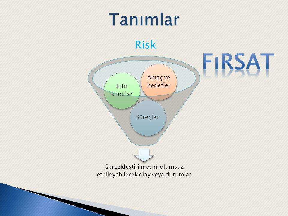 Risk Gerçekleştirilmesini olumsuz etkileyebilecek olay veya durumlar Süreçler Kilit konular Amaç ve hedefler