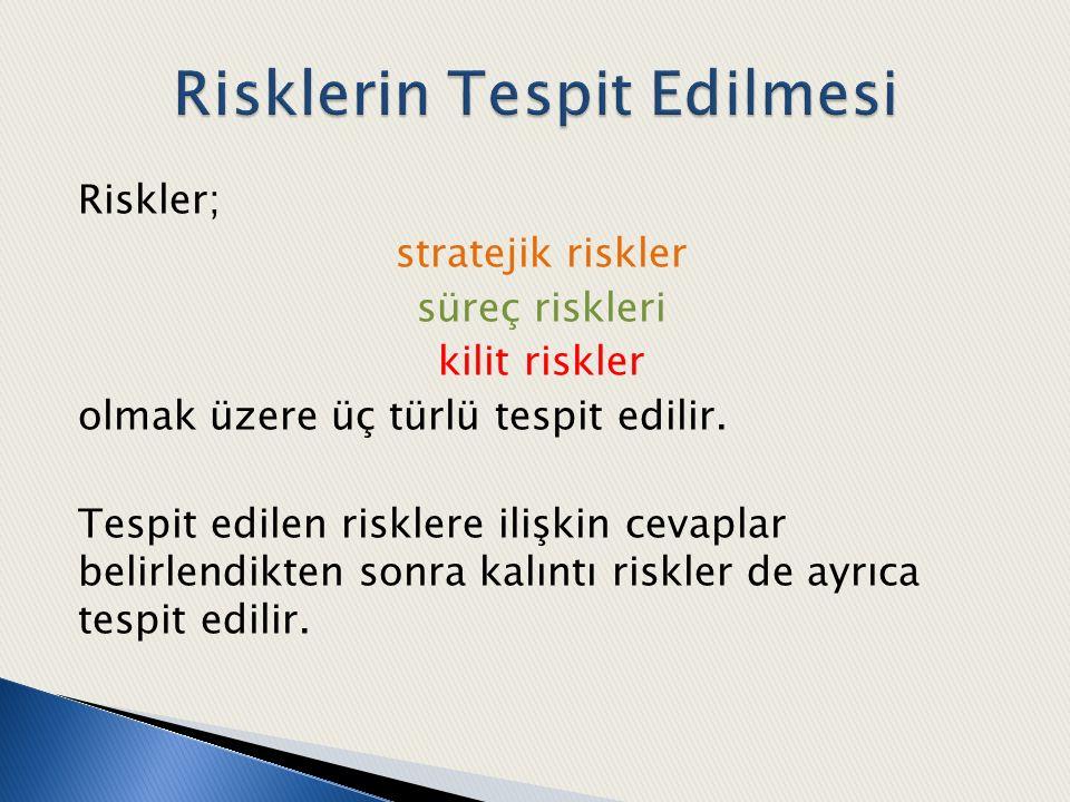 Riskler; stratejik riskler süreç riskleri kilit riskler olmak üzere üç türlü tespit edilir. Tespit edilen risklere ilişkin cevaplar belirlendikten son