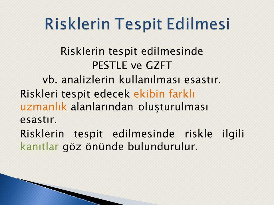 Risklerin tespit edilmesinde PESTLE ve GZFT vb. analizlerin kullanılması esastır. Riskleri tespit edecek ekibin farklı uzmanlık alanlarından oluşturul