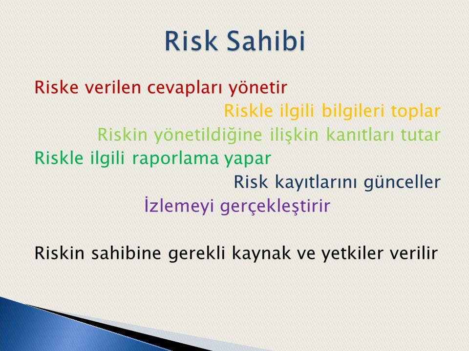 Riske verilen cevapları yönetir Riskle ilgili bilgileri toplar Riskin yönetildiğine ilişkin kanıtları tutar Riskle ilgili raporlama yapar Risk kayıtla