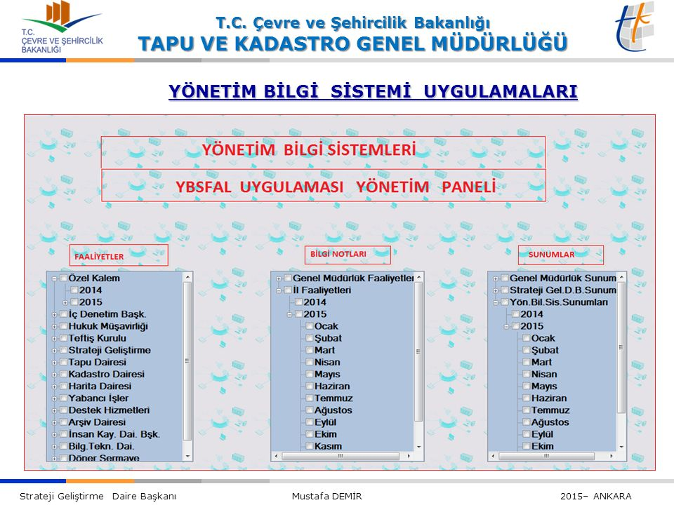 Strateji Geliştirme Daire Başkanı Mustafa DEMİR 2015– ANKARA T.C.