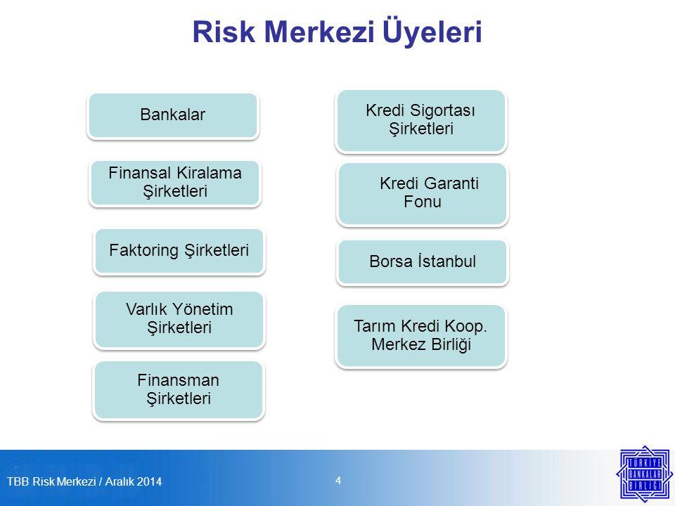 TBB Risk Merkezi / Aralık 2014 4 Risk Merkezi Üyeleri Bankalar Finansal Kiralama Şirketleri Faktoring Şirketleri Varlık Yönetim Şirketleri Finansman Şirketleri Kredi Sigortası Şirketleri Kredi Garanti Fonu Borsa İstanbul Tarım Kredi Koop.