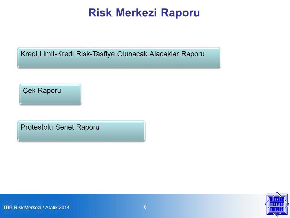 TBB Risk Merkezi / Aralık 2014 8 Risk Merkezi Raporu Kredi Limit-Kredi Risk-Tasfiye Olunacak Alacaklar Raporu Çek Raporu Protestolu Senet Raporu