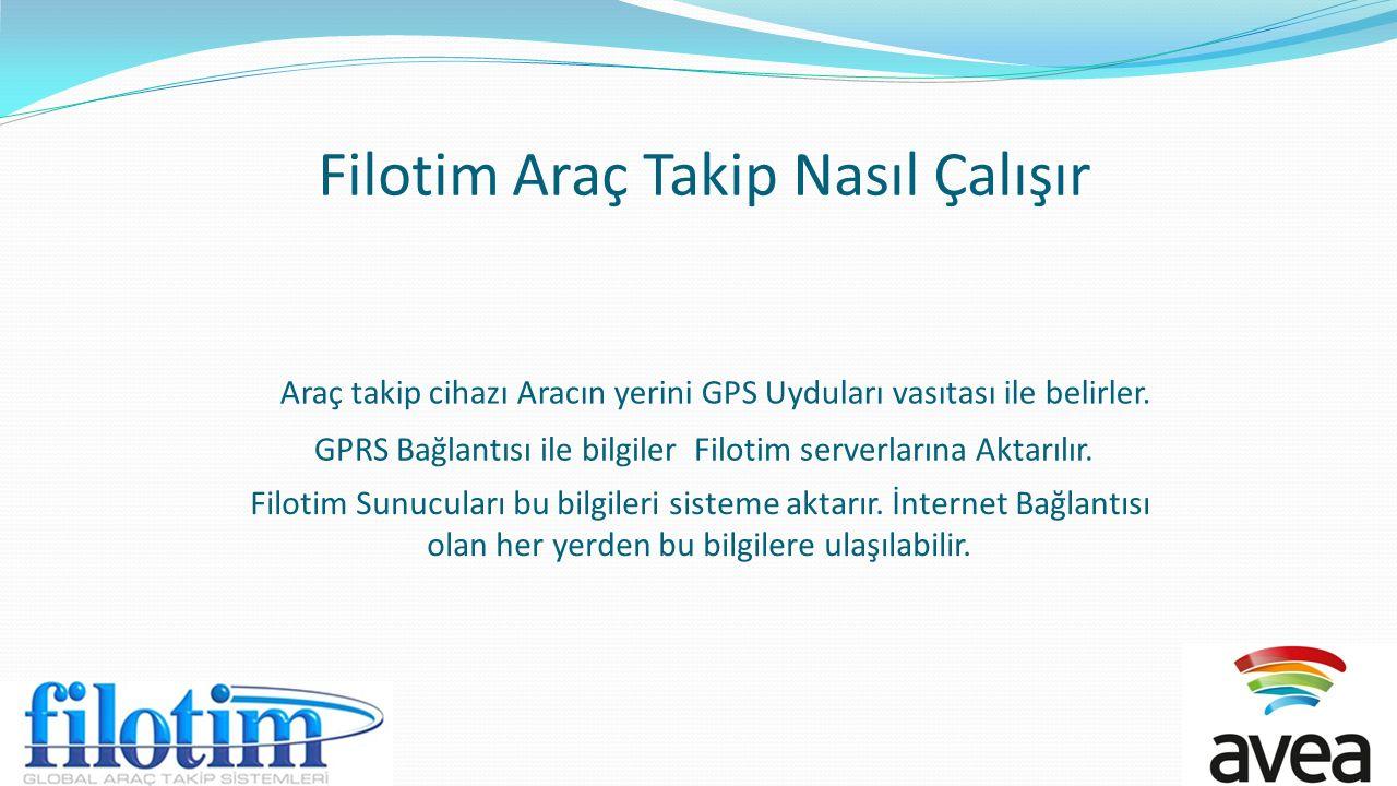 Filotim Araç Takip Nasıl Çalışır Araç takip cihazı Aracın yerini GPS Uyduları vasıtası ile belirler. GPRS Bağlantısı ile bilgiler Filotim serverlarına